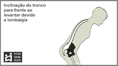 dor-lombar-e-a-inclinacao-do-tronco-para-frente-vivasemdor